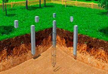 Стоимость фундамента на забивных сваях